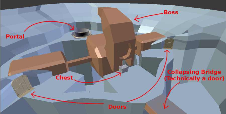 The layout of the boss level with all the props.